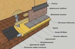 Схема монтажа отлива