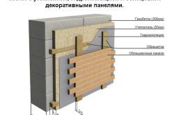 Схема монтажа стены цокольного этажа