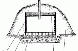 Схема наземного погреба с обваловкой