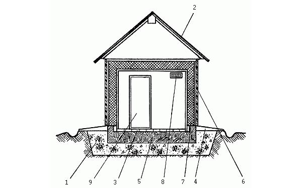 Схема наземного погреба