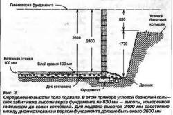 Схема определения высоты пола подвала