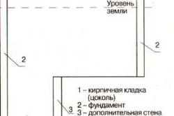 Схема плана погреба