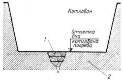 Схема подготовки котлована