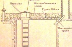 Схема подземного погреба