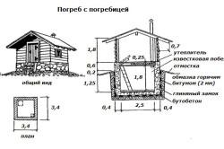 Схема погреба с погребицей