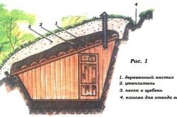 Схема погреба с утеплением и отводом воды.