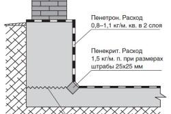 Схема пола погреба
