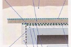 Схема проекта погреба
