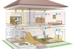 Схема расчета вентиляции в помещении