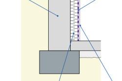 Схема теплоизоляции стен подвала изнутри