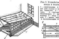 Схема устройства входа в подвал