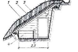 Схема земляного погреба на косогоре