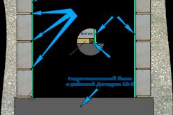 Технология строительства водонепроницаемого сборного бетонного, погреба.