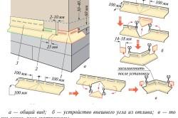Схема установки отливов