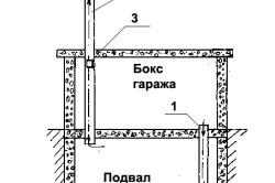 Схема устройства естественной вентиляции подвала