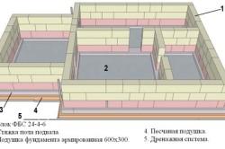Схема устройства цокольного этажа из газобетонных блоков.