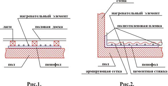 Гидроизоляция и пенофолом видео