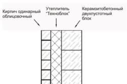 Расчет кирпича с использованием объема