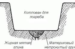 Котлован для погреба со стенами с небольшим уклоном