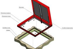Схема люка для погреба.