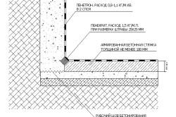 Устройство гидроизоляции по армированной бетонной стяжке.