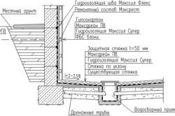 Устройство внутреннего пластового дренажа