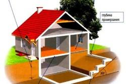 Схема устройства подвала под частью дома