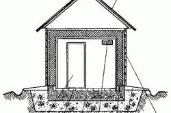 Схема мини погреба