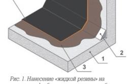 Схема гидроизоляции с использованием жидкой резины.