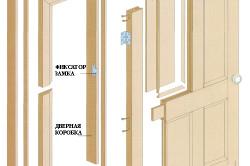 Схема деревянной двери с рамой