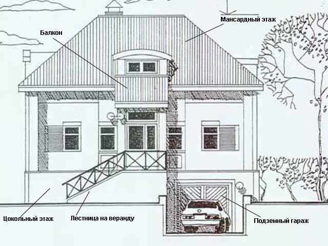Схема дома с подземным гаражом