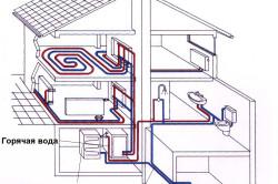 Схема котельной на цокольном этаже.