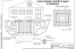 Схема монтажа погреба в грунт в помещении.