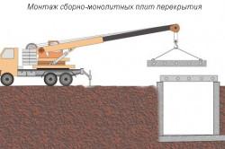 Монтаж сборно-монолитных плит перекрытия