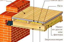 Схема устройства деревянного перекрытия
