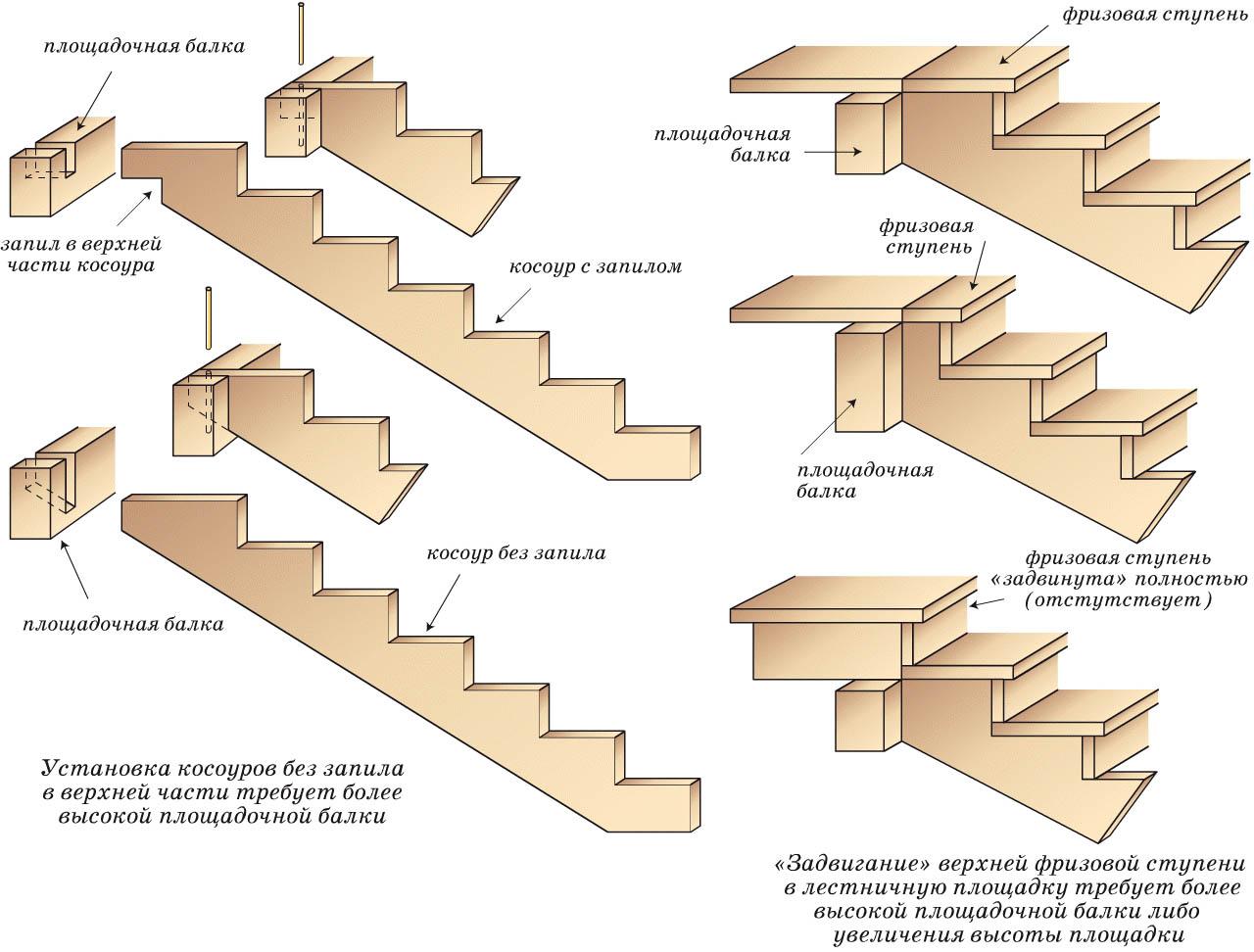 Чертежи для лестниц своими руками фото 132
