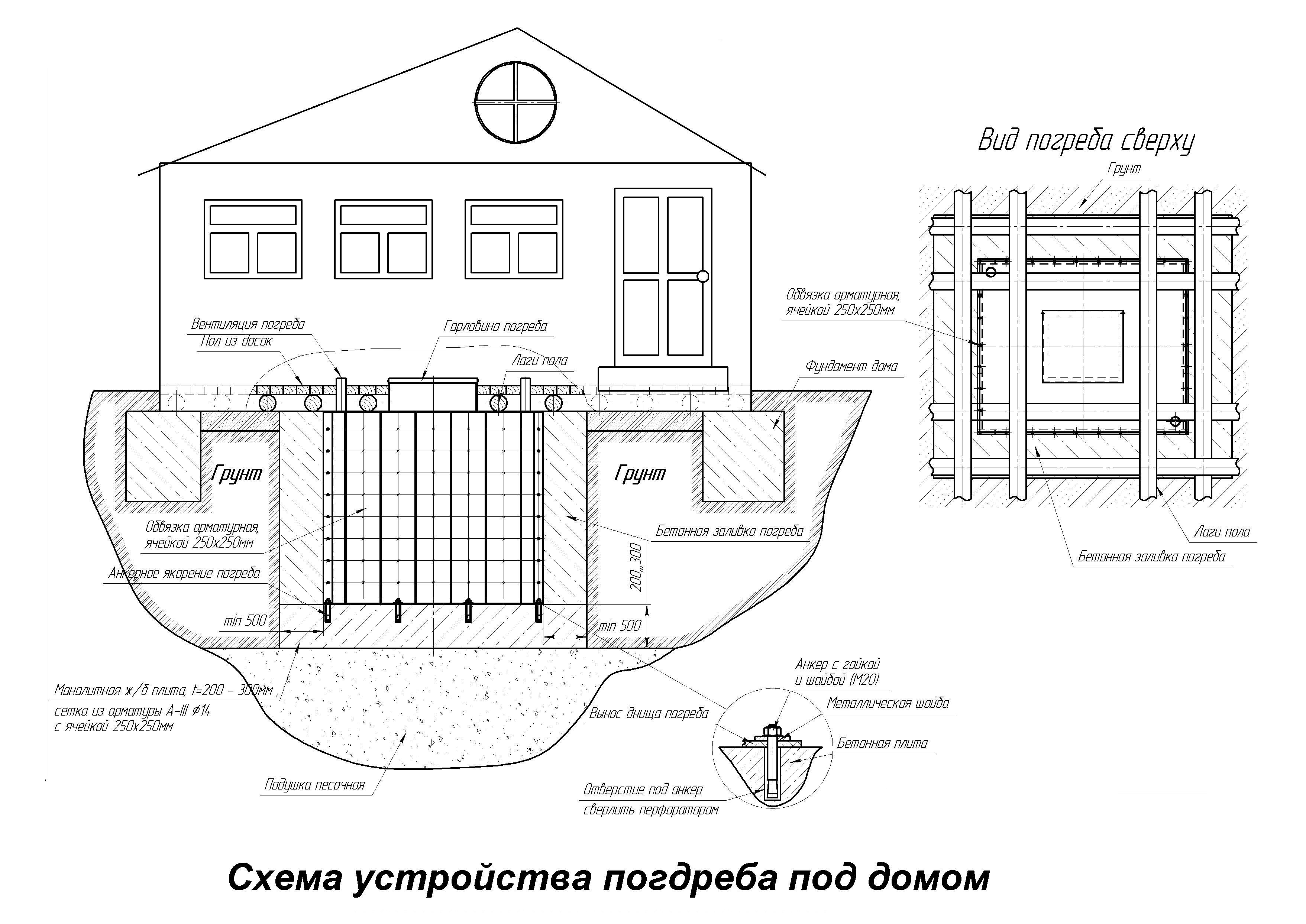 Как построить погреб своими руками под домами