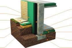 Схема утепления цокольного этажа
