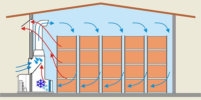 Схема вентиляции воздуха при