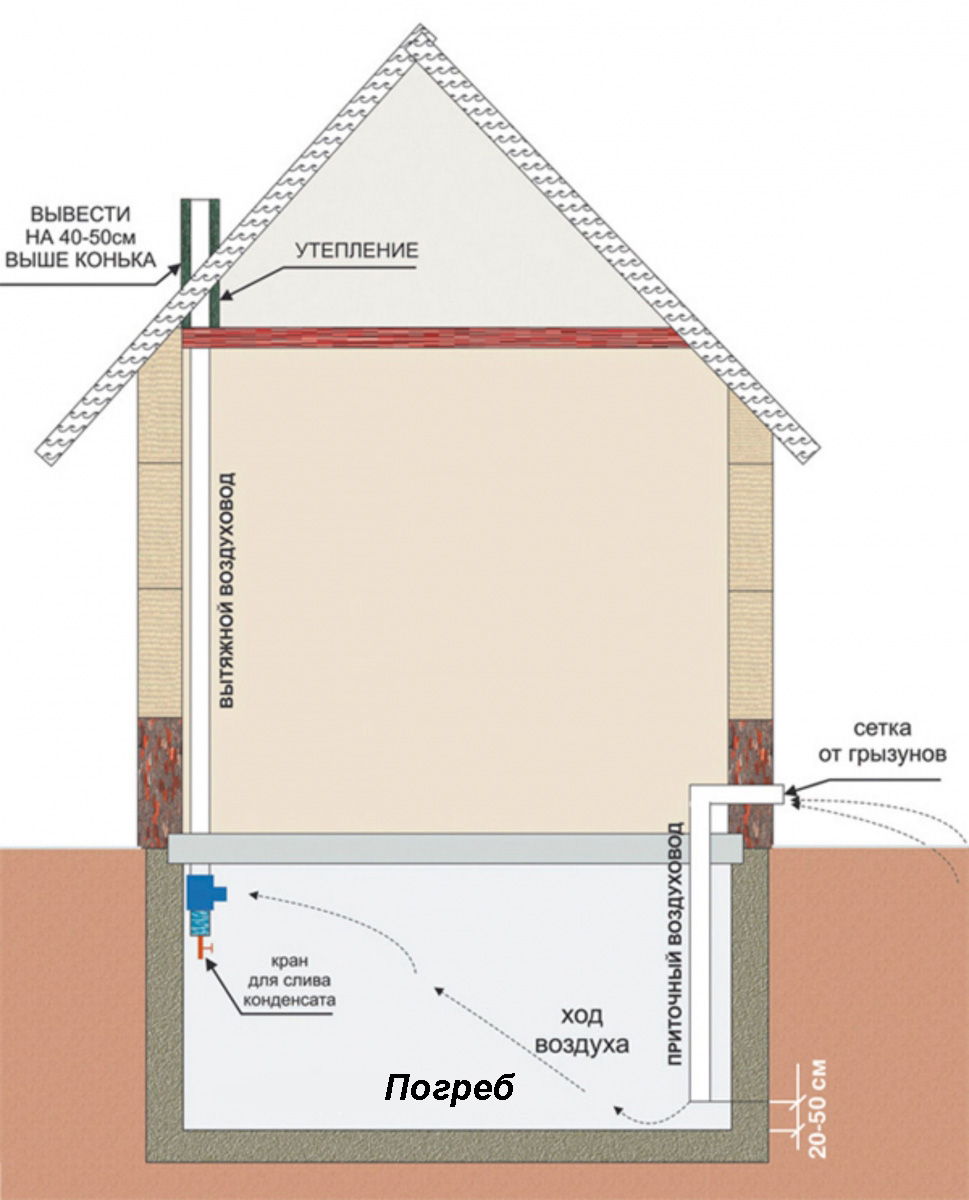 Вентиляция канализации в частном 48