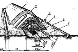Схема бурта с приточно-вытяжной вентиляцией