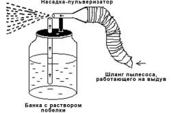 Схема устройства для побелки потолка путем распыления.