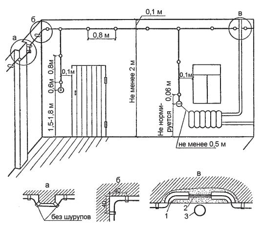 Пример разметочных расстояний электропроводки на роликах