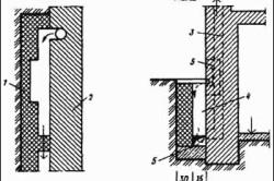 Осушение подземной части стены путем устройства вентилируемой воздушной полости: 1 - опорная стенка; 2 - осушаемая стена; 3 - вентиляционный канал; 4 - воздушная прослойка; 5 - вентиляционное отверстие.