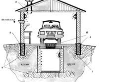 Схема гаража с погребом