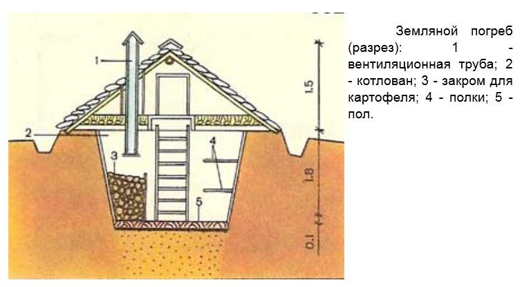 Круговые схемы вязания крючком схема