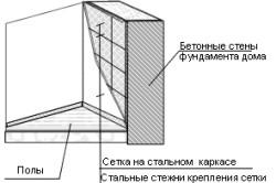 Схема штукатурки стен подвала по сетке.