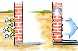 Сырость в основном появляется через стены, а затем распространяется по всему помещению.