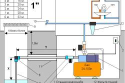 Схема установки станции водоснабжения.
