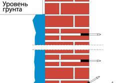 Схема устранения протечек в подвале методом инъектирования
